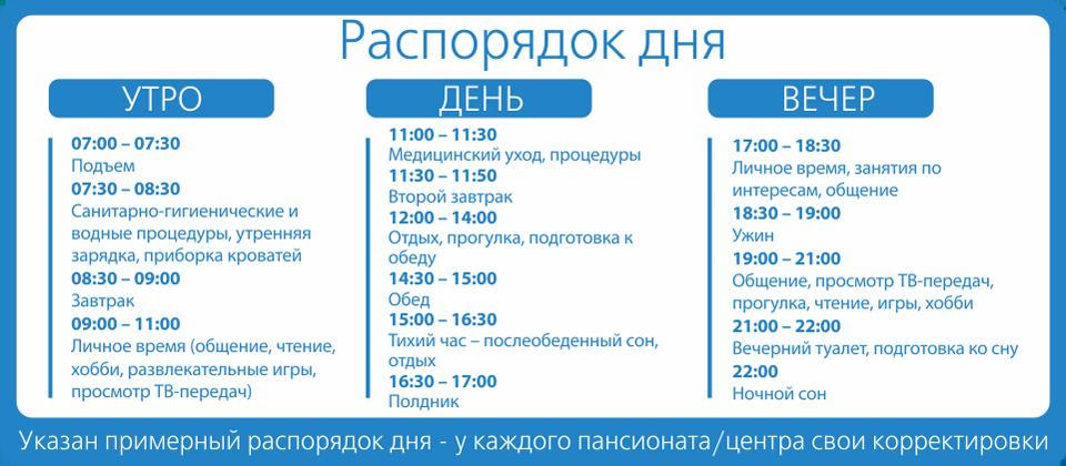 Пансионат для престарелых «Русь» - г. Санкт-Петербург (ул. Большая монетная)
